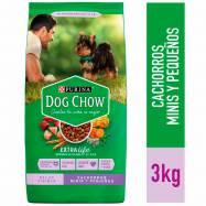 DOG CHOW Cachorros Razas...